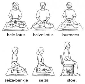 hele lotus, halve lotus, burmees, seiza of stoel