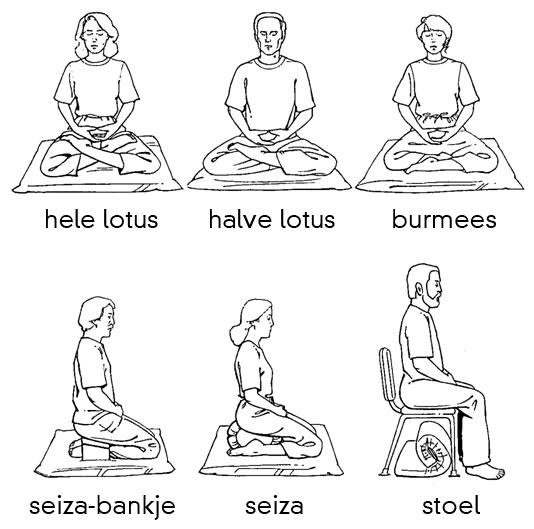 Zen: Zithouding en aandacht